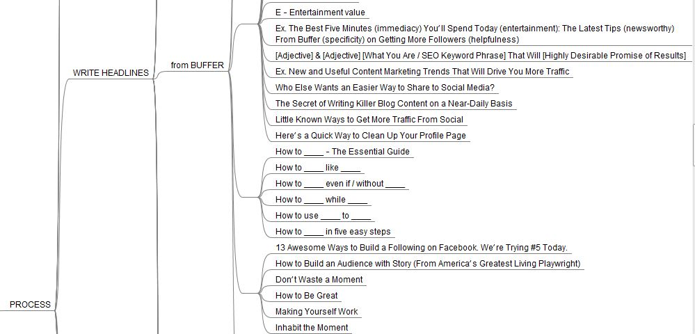 3-ultimate blog writing template by gerome soriano the parts mindmap