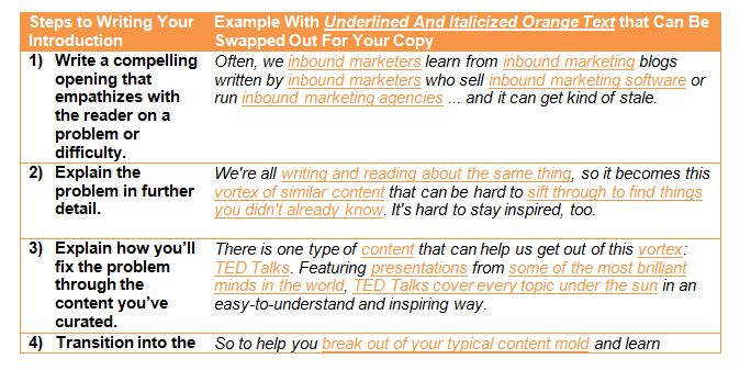 fill in the blank, 5 downloable hubspot, best blog writing templates, gerome soriano, growth bloggers